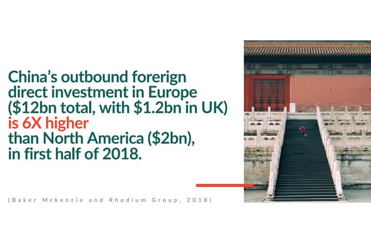 Chinas outbound FDI in europe is 6 times higher than North america in first half of 2018